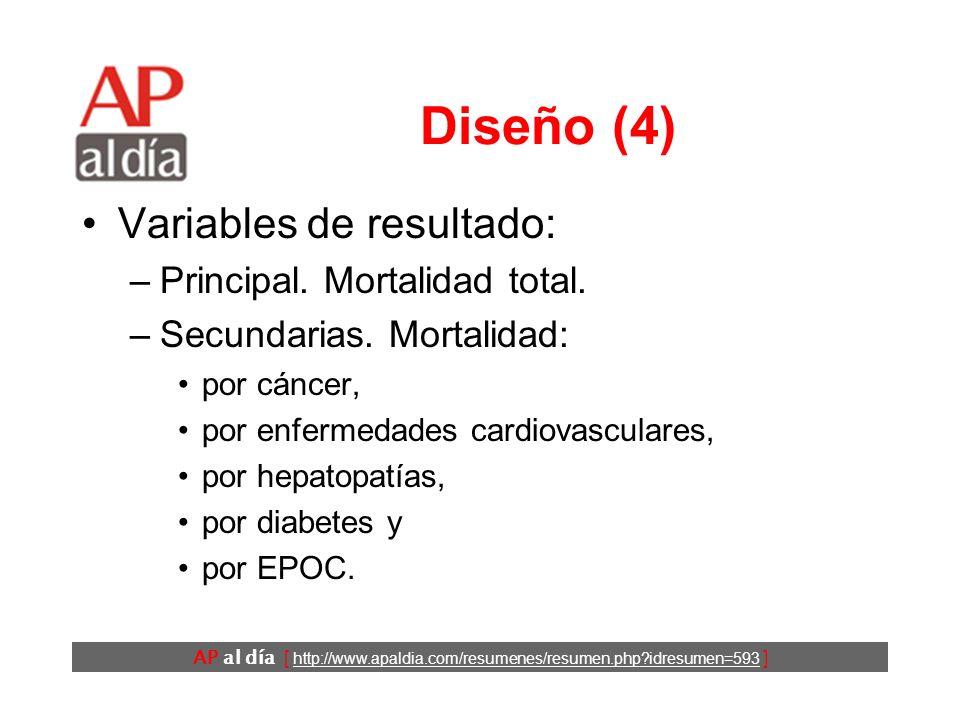 AP al día [ http://www.apaldia.com/resumenes/resumen.php?idresumen=593 ] Diseño (3) En los cuestionarios sobre hábitos dietéticos que se pasaban cada