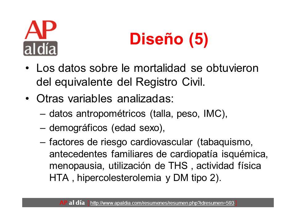 AP al día [ http://www.apaldia.com/resumenes/resumen.php?idresumen=593 ] Diseño (4) Variables de resultado: –Principal. Mortalidad total. –Secundarias