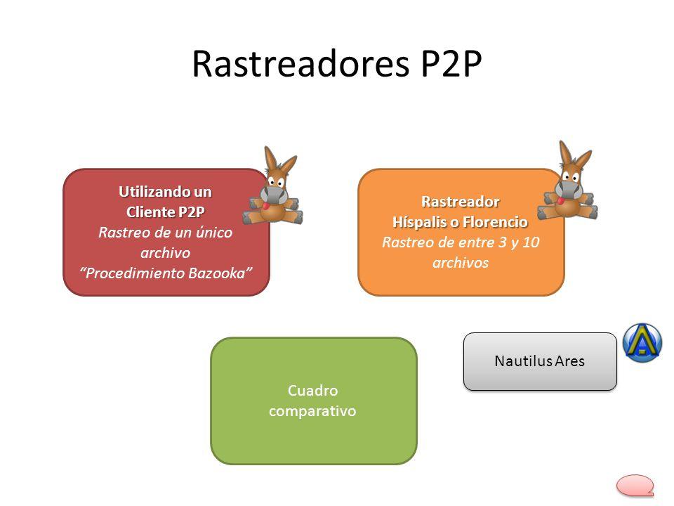 Rastreadores P2P Utilizando un Cliente P2P Utilizando un Cliente P2P Rastreo de un único archivo Procedimiento Bazooka Rastreador Híspalis o Florencio