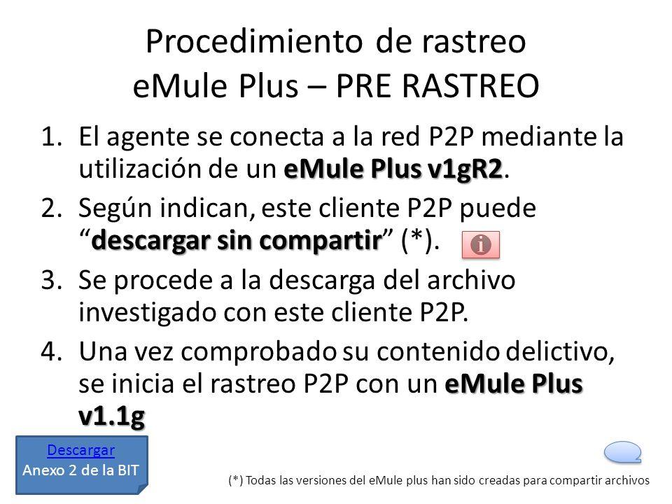 Procedimiento de rastreo eMule Plus – PRE RASTREO eMule Plus v1gR2 1.El agente se conecta a la red P2P mediante la utilización de un eMule Plus v1gR2.