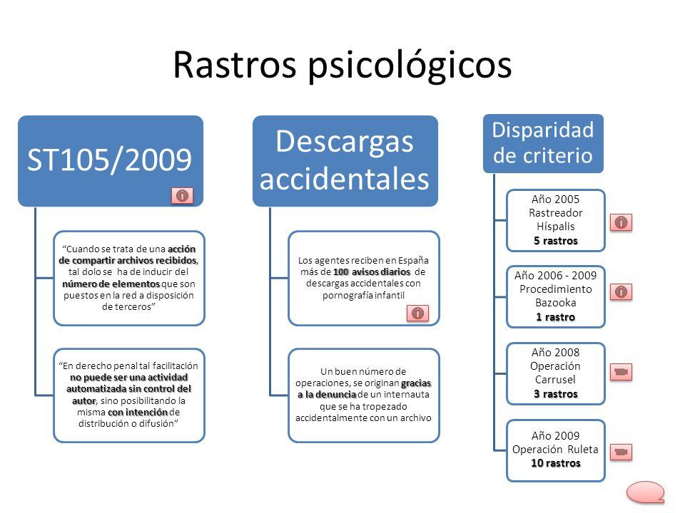 Rastros psicológicos ST105/2009 acción de compartir archivos recibidos número de elementos Cuando se trata de una acción de compartir archivos recibid