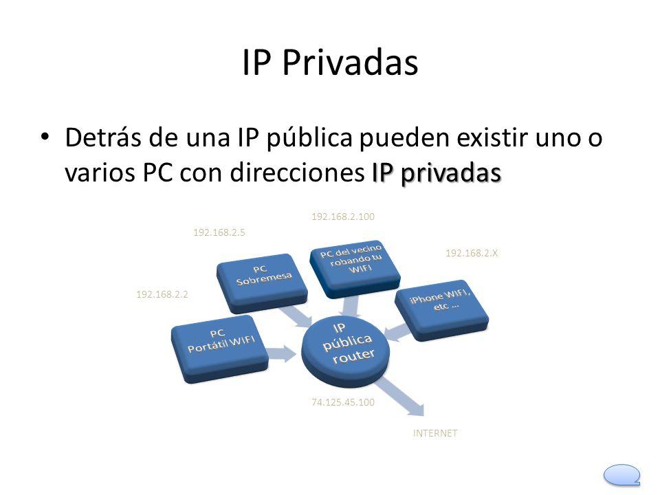 IP Privadas IP privadas Detrás de una IP pública pueden existir uno o varios PC con direcciones IP privadas 74.125.45.100 192.168.2.2 192.168.2.5 192.