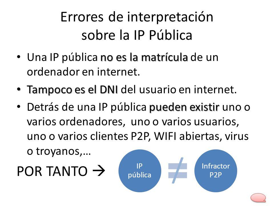 Errores de interpretación sobre la IP Pública no es la matrícula Una IP pública no es la matrícula de un ordenador en internet. Tampoco es el DNI Tamp