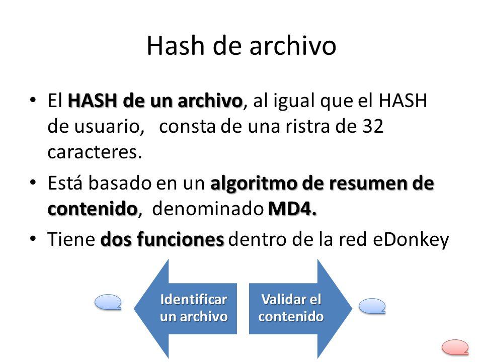 Hash de archivo HASH de un archivo El HASH de un archivo, al igual que el HASH de usuario, consta de una ristra de 32 caracteres. algoritmo de resumen