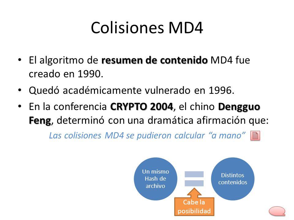 Colisiones MD4 resumen de contenido El algoritmo de resumen de contenido MD4 fue creado en 1990. Quedó académicamente vulnerado en 1996. CRYPTO 2004De