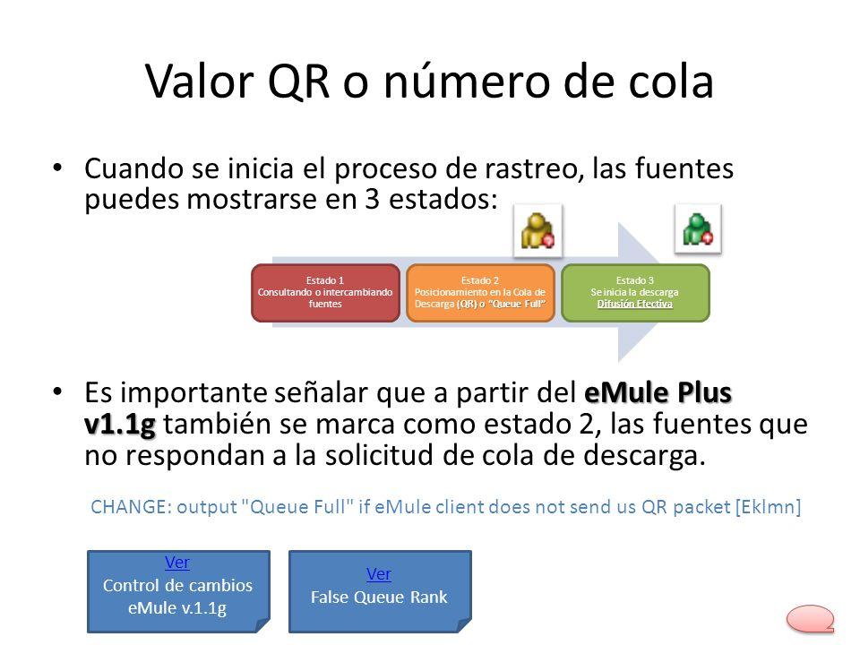 Cuando se inicia el proceso de rastreo, las fuentes puedes mostrarse en 3 estados: eMule Plus v1.1g Es importante señalar que a partir del eMule Plus