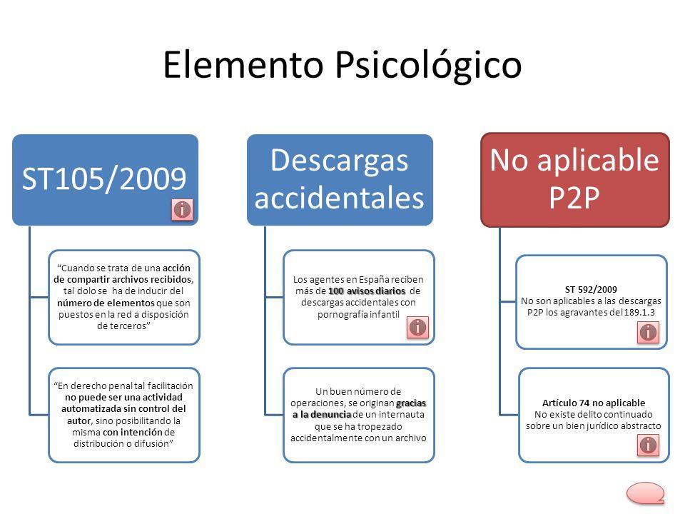 Elemento Psicológico ST105/2009 Cuando se trata de una acción de compartir archivos recibidos, tal dolo se ha de inducir del número de elementos que s