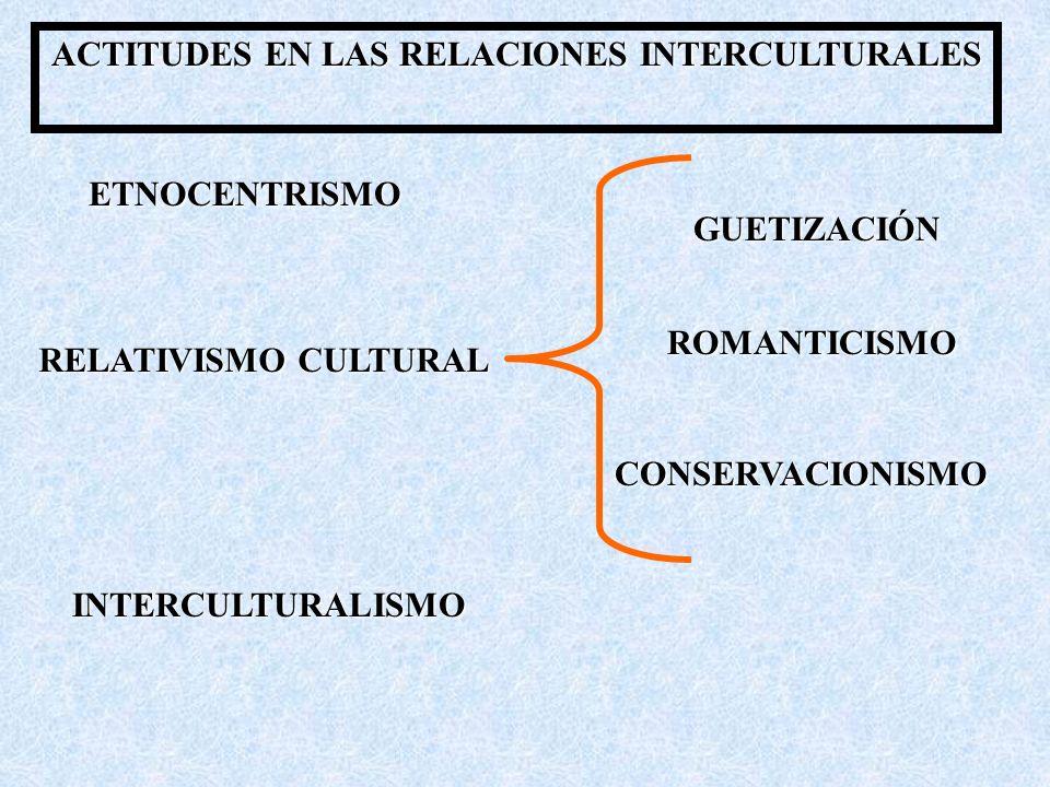 ACTITUDES EN LAS RELACIONES INTERCULTURALES ETNOCENTRISMO RELATIVISMO CULTURAL INTERCULTURALISMO GUETIZACIÓN ROMANTICISMO CONSERVACIONISMO