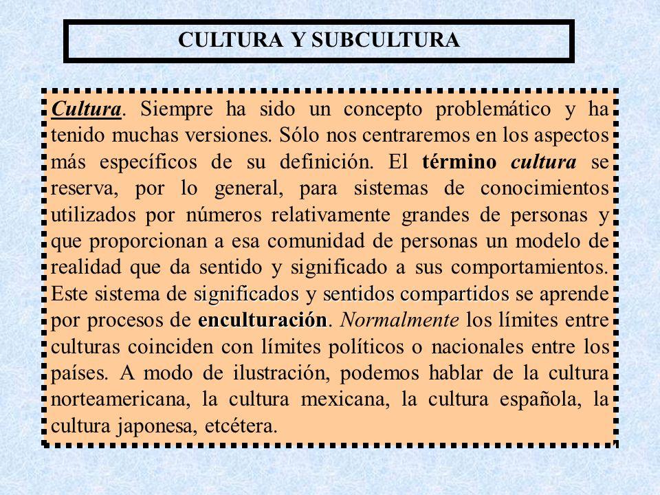significadossentidos compartidos enculturación Cultura.