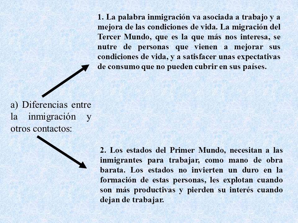 1.La palabra inmigración va asociada a trabajo y a mejora de las condiciones de vida.