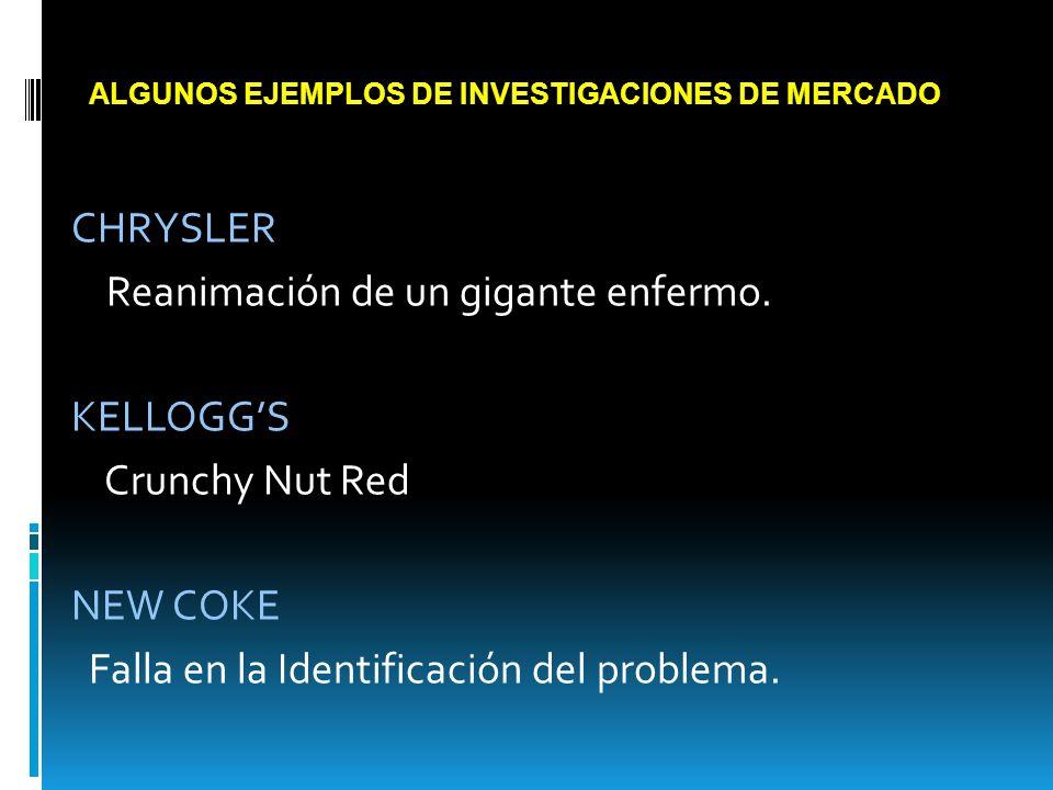 CHRYSLER Reanimación de un gigante enfermo. KELLOGGS Crunchy Nut Red NEW COKE Falla en la Identificación del problema. ALGUNOS EJEMPLOS DE INVESTIGACI
