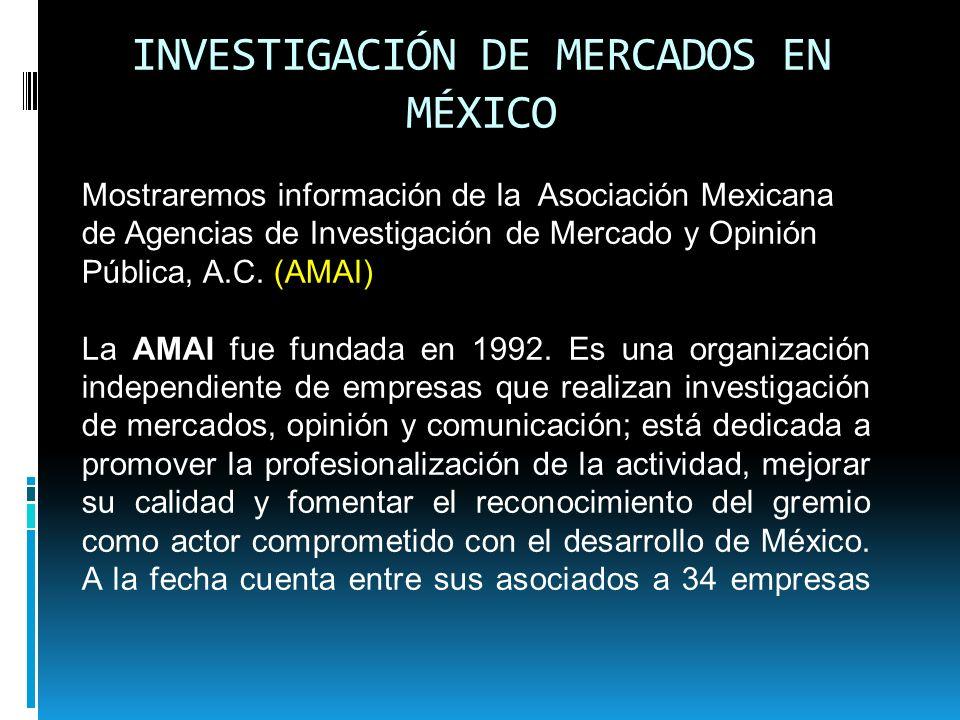 INVESTIGACIÓN DE MERCADOS EN MÉXICO Mostraremos información de la Asociación Mexicana de Agencias de Investigación de Mercado y Opinión Pública, A.C.