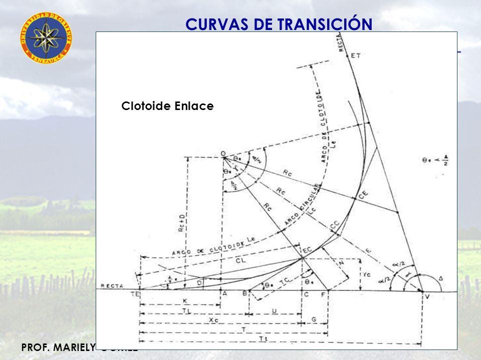 PROF.MARIELY GÓMEZ CURVAS DE TRANSICIÓN V: Vértice de la curva.