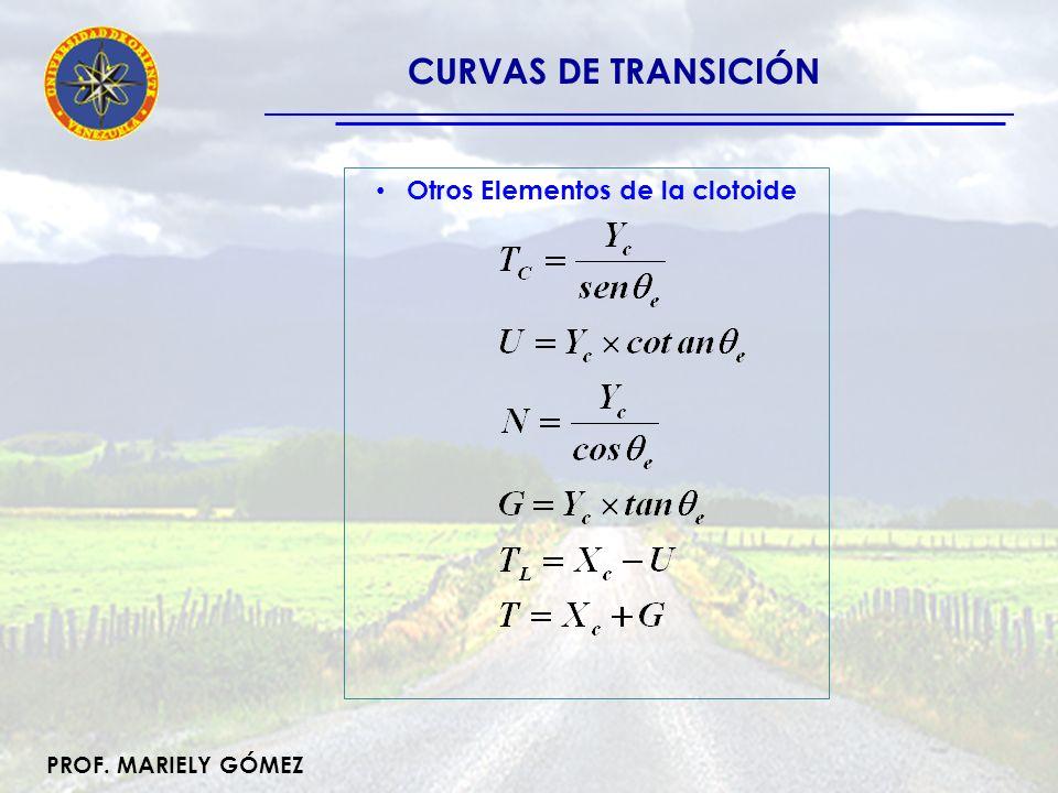 PROF. MARIELY GÓMEZ CURVAS DE TRANSICIÓN Ejemplo Enlace de transición total