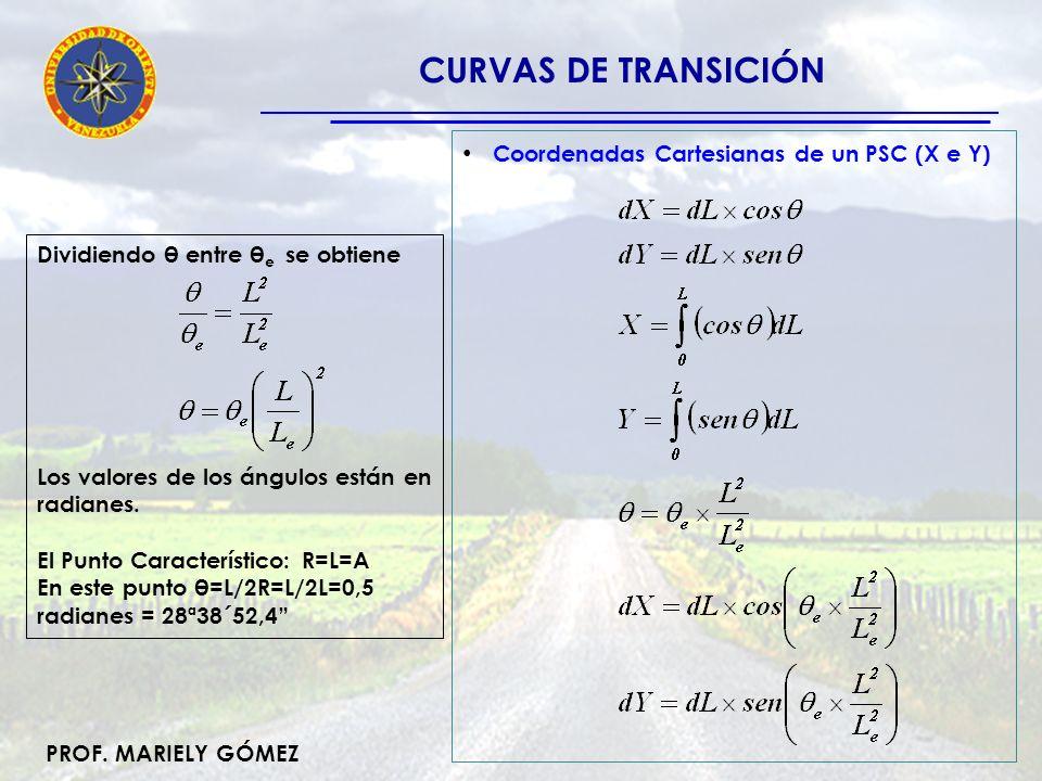 PROF. MARIELY GÓMEZ El desarrollo en serie de cosθ es: CURVAS DE TRANSICIÓN