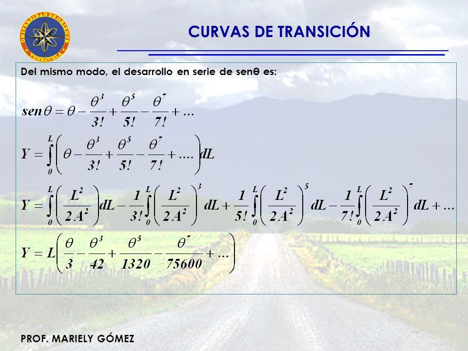 PROF.MARIELY GÓMEZ En el punto EC (o CE) se cumple que: Estando θ e en radianes.
