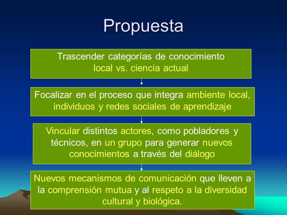 Propuesta Trascender categorías de conocimiento local vs.