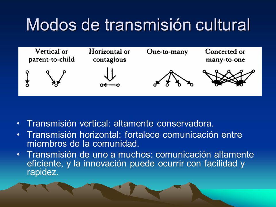 Modos de transmisión cultural Transmisión vertical: altamente conservadora.