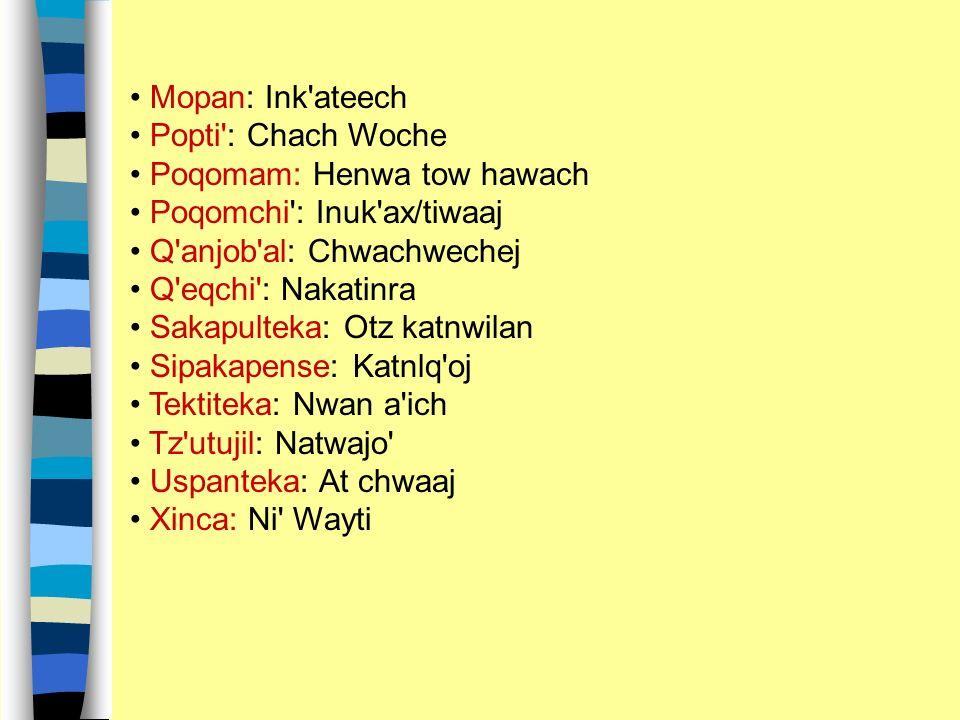 En Guatemala se puede decir te quiero en 25 idiomas. Achi: K'ax katinna'o Akateka: Chachinkamk'ulnehan Awakateka: Wachinpeq' tzawe' Ch'orti': Ink'anye