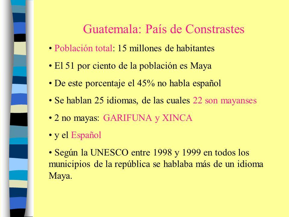 Guatemala: País de Constrastes Población total: 15 millones de habitantes El 51 por ciento de la población es Maya De este porcentaje el 45% no habla español Se hablan 25 idiomas, de las cuales 22 son mayanses 2 no mayas: GARIFUNA y XINCA y el Español Según la UNESCO entre 1998 y 1999 en todos los municipios de la república se hablaba más de un idioma Maya.