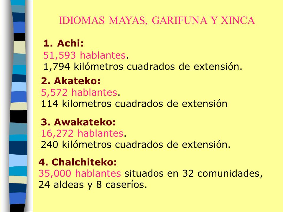 Guatemala: País de Constrastes Población total: 15 millones de habitantes El 51 por ciento de la población es Maya De este porcentaje el 45% no habla