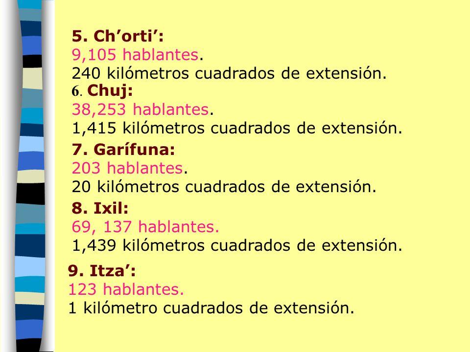 4. Chalchiteko: 35,000 hablantes situados en 32 comunidades, 24 aldeas y 8 caseríos. 1.Achi: 51,593 hablantes. 1,794 kilómetros cuadrados de extensión