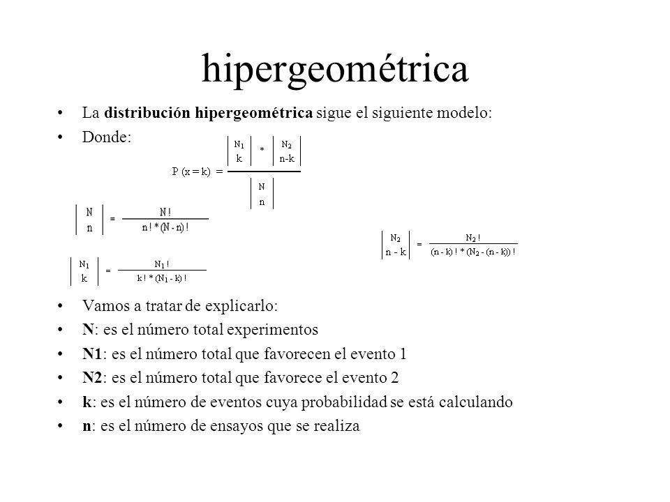 hipergeométrica La distribución hipergeométrica sigue el siguiente modelo: Donde: Vamos a tratar de explicarlo: N: es el número total experimentos N1: