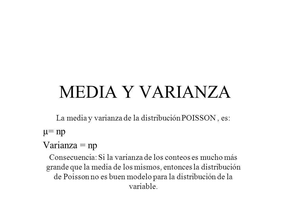 MEDIA Y VARIANZA La media y varianza de la distribución POISSON, es: µ= np Varianza = np Consecuencia: Si la varianza de los conteos es mucho más gran