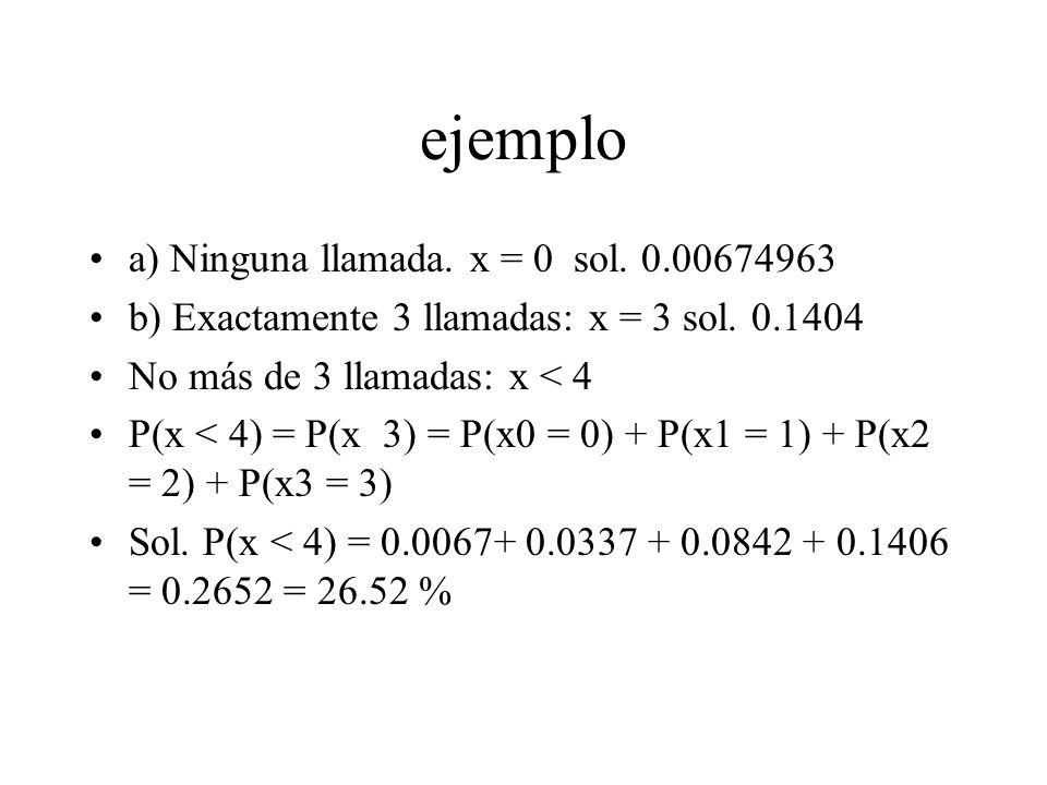 ejemplo a) Ninguna llamada. x = 0 sol. 0.00674963 b) Exactamente 3 llamadas: x = 3 sol. 0.1404 No más de 3 llamadas: x < 4 P(x < 4) = P(x 3) = P(x0 =