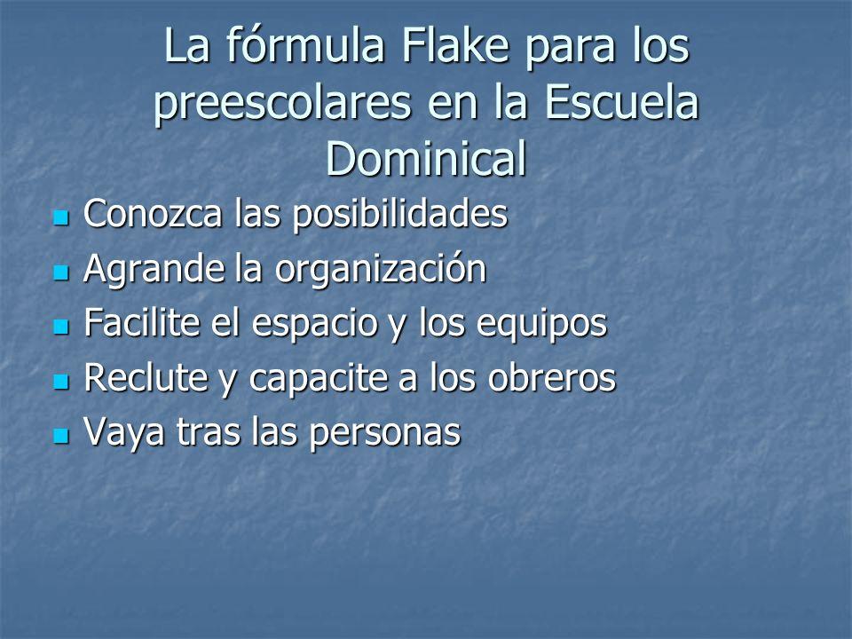 La fórmula Flake para los preescolares en la Escuela Dominical Conozca las posibilidades Conozca las posibilidades Agrande la organización Agrande la