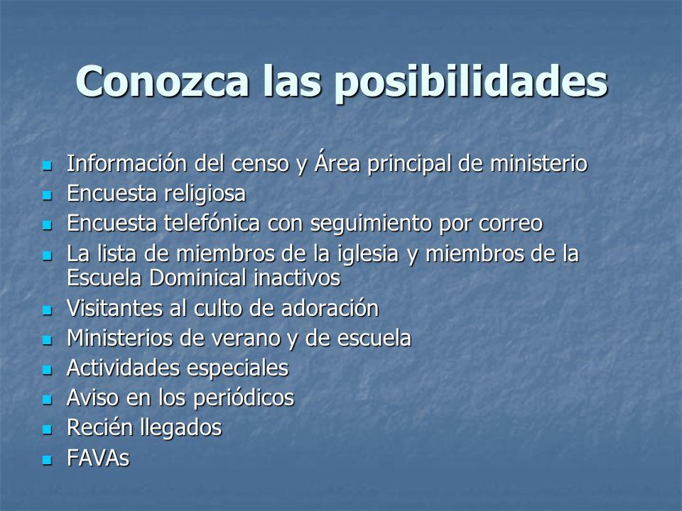 Conozca las posibilidades Información del censo y Área principal de ministerio Información del censo y Área principal de ministerio Encuesta religiosa