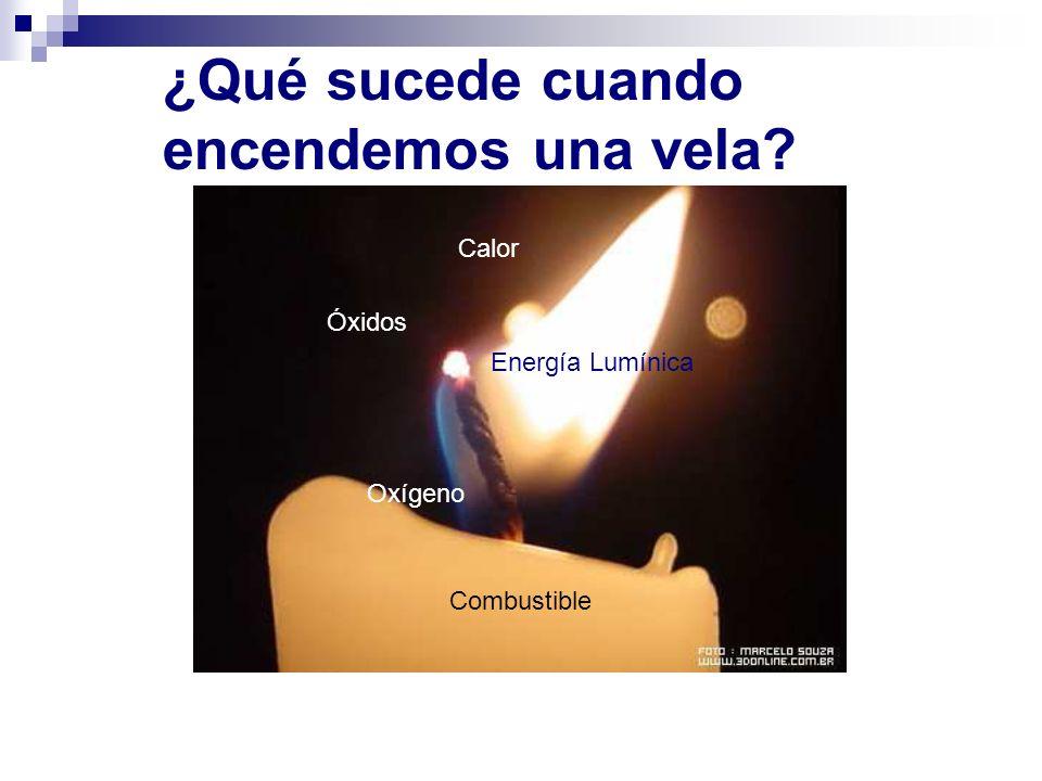 ¿Qué sucede cuando encendemos una vela? Combustible Calor Óxidos Energía Lumínica Oxígeno