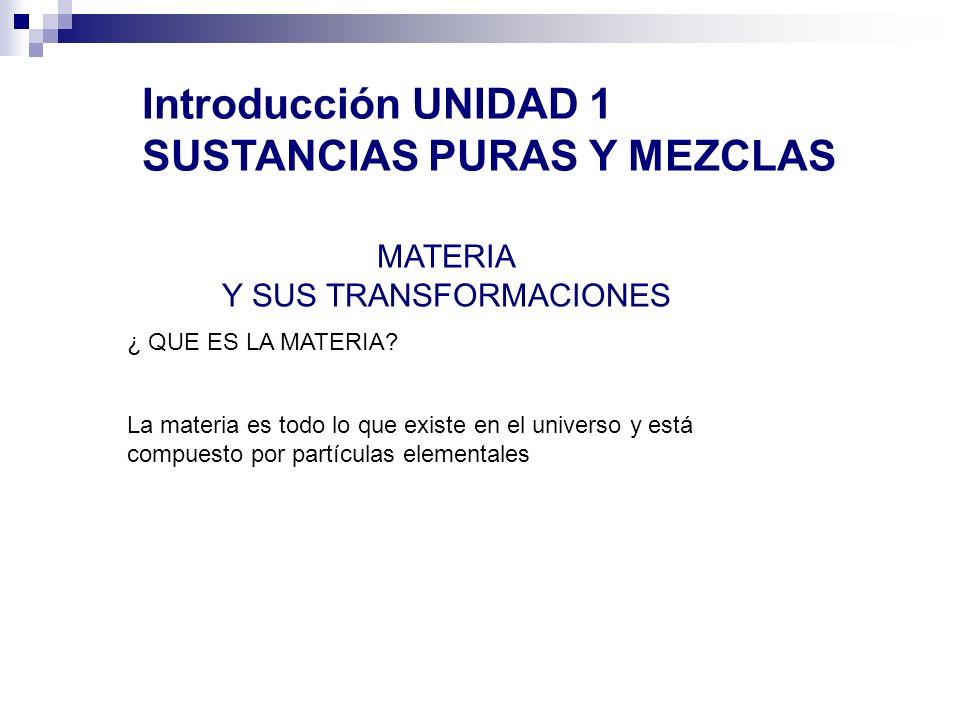 Introducción UNIDAD 1 SUSTANCIAS PURAS Y MEZCLAS MATERIA Y SUS TRANSFORMACIONES ¿ QUE ES LA MATERIA.