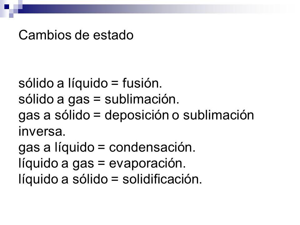 Cambios de estado sólido a líquido = fusión. sólido a gas = sublimación. gas a sólido = deposición o sublimación inversa. gas a líquido = condensación