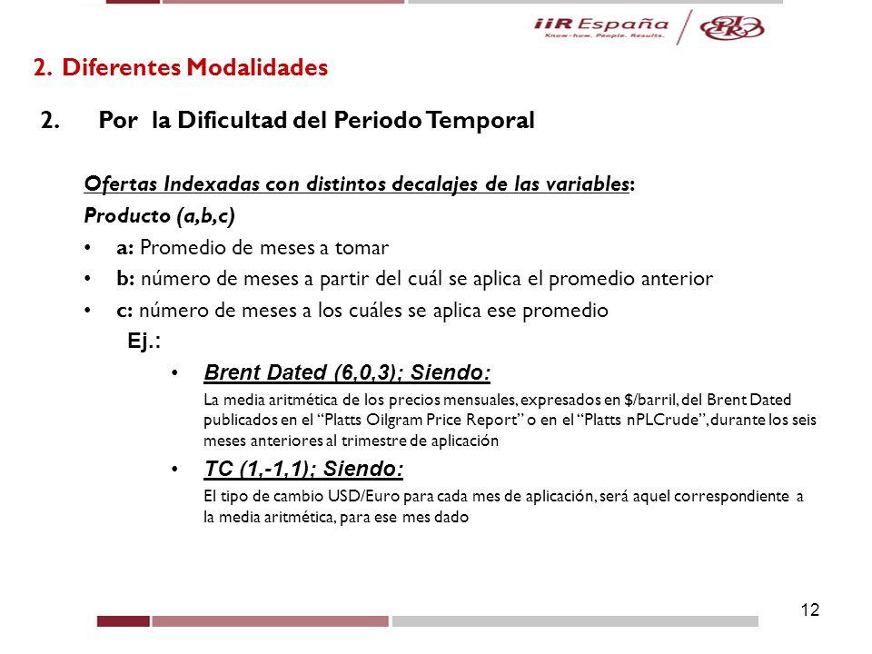 12 2. Diferentes Modalidades 2.Por la Dificultad del Periodo Temporal Ofertas Indexadas con distintos decalajes de las variables: Producto (a,b,c) a: