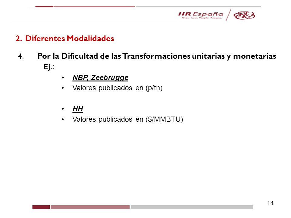 14 2. Diferentes Modalidades 4.Por la Dificultad de las Transformaciones unitarias y monetarias Ej.: NBP, Zeebrugge Valores publicados en (p/th) HH Va