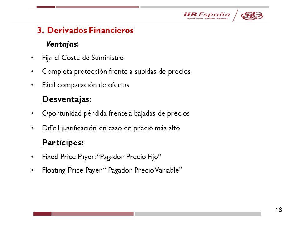 18 3. Derivados Financieros Ventajas: Fija el Coste de Suministro Completa protección frente a subidas de precios Fácil comparación de ofertas Desvent