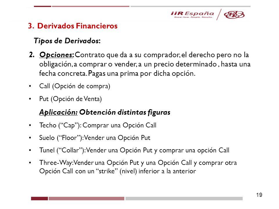 19 3. Derivados Financieros Tipos de Derivados: 2.Opciones: Contrato que da a su comprador, el derecho pero no la obligación, a comprar o vender, a un