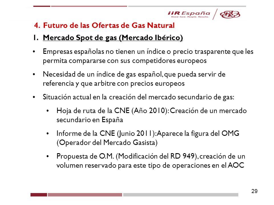 29 4. Futuro de las Ofertas de Gas Natural 1.Mercado Spot de gas (Mercado Ibérico) Empresas españolas no tienen un índice o precio trasparente que les