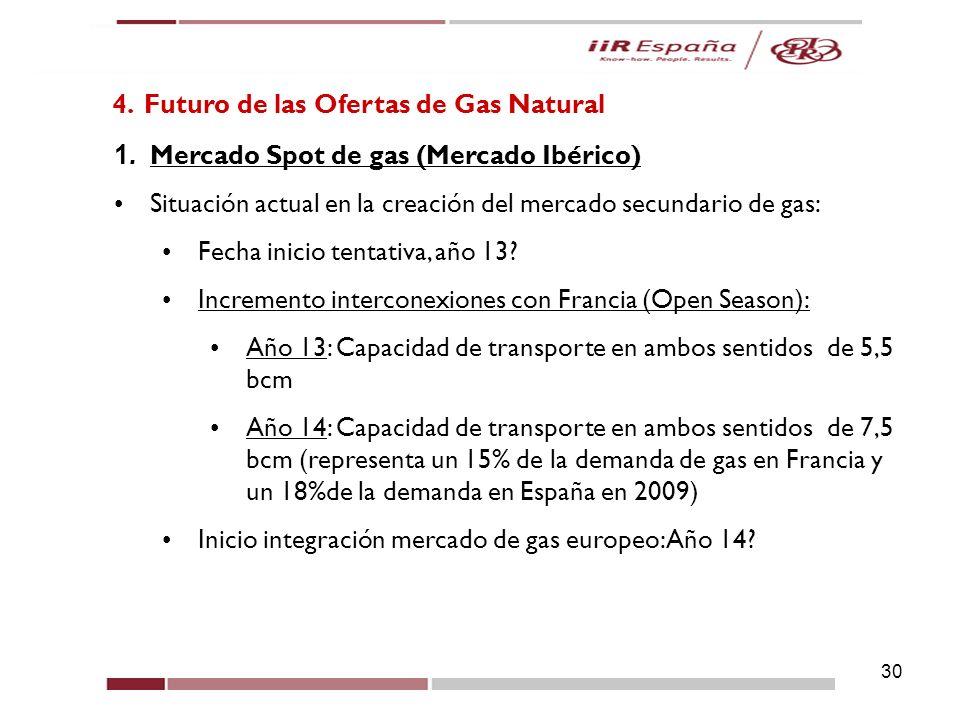 30 4. Futuro de las Ofertas de Gas Natural 1. Mercado Spot de gas (Mercado Ibérico) Situación actual en la creación del mercado secundario de gas: Fec