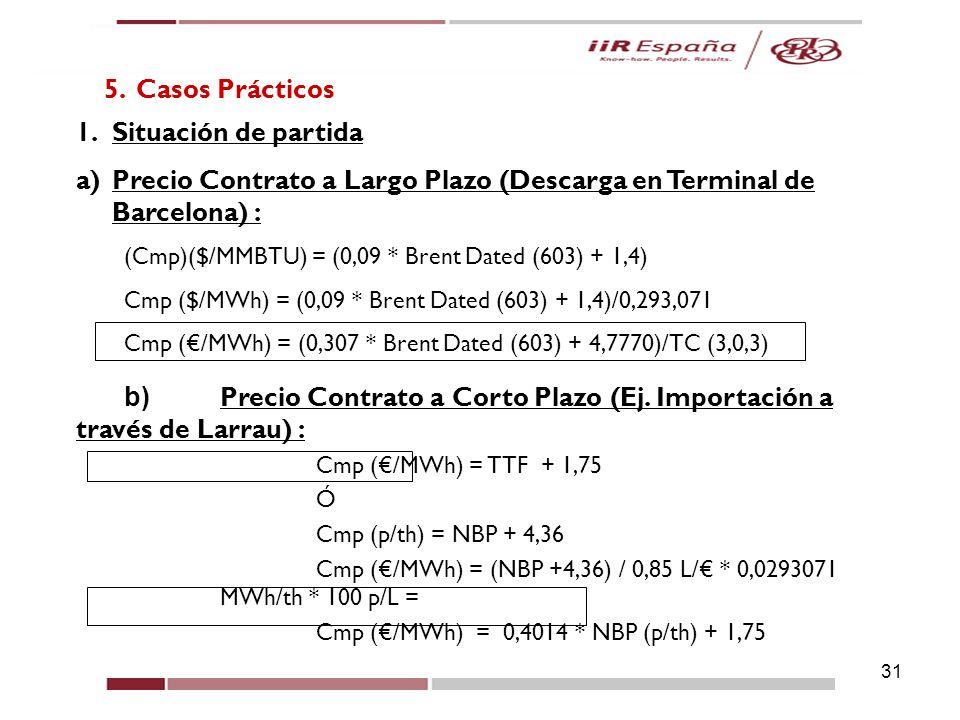 31 5. Casos Prácticos 1.Situación de partida a)Precio Contrato a Largo Plazo (Descarga en Terminal de Barcelona) : (Cmp)($/MMBTU) = (0,09 * Brent Date