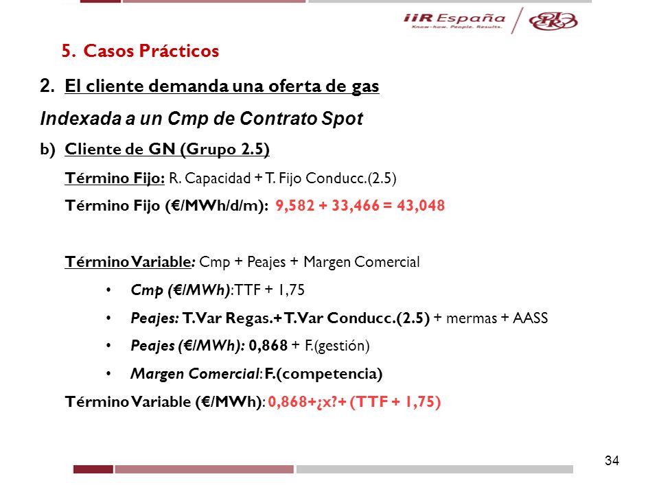 34 5. Casos Prácticos 2. El cliente demanda una oferta de gas Indexada a un Cmp de Contrato Spot b)Cliente de GN (Grupo 2.5) Término Fijo: R. Capacida