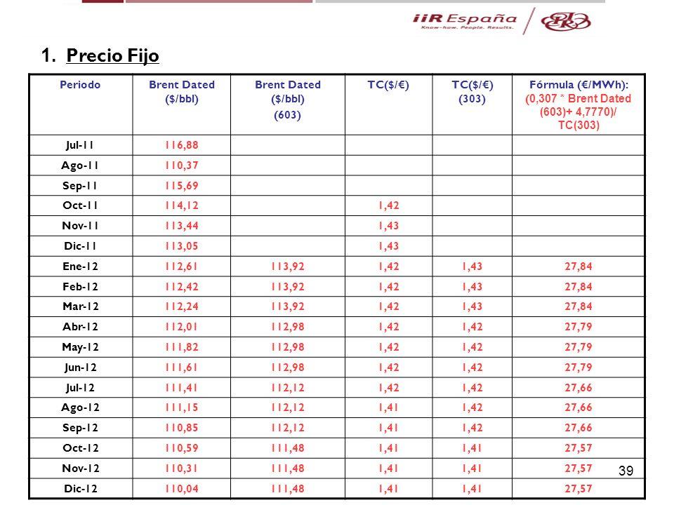 39 5. Casos Prácticos 1. Precio Fijo PeriodoBrent Dated ($/bbl) (603) TC($/)TC($/) (303) Fórmula (/MWh): ( 0,307 * Brent Dated (603)+ 4,7770)/ TC(303)