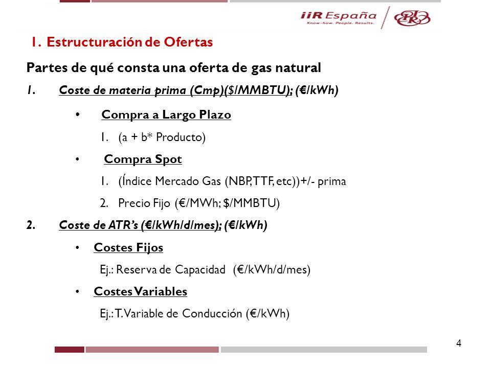 4 1. Estructuración de Ofertas Partes de qué consta una oferta de gas natural 1.Coste de materia prima (Cmp)($/MMBTU); (/kWh) Compra a Largo Plazo 1.(