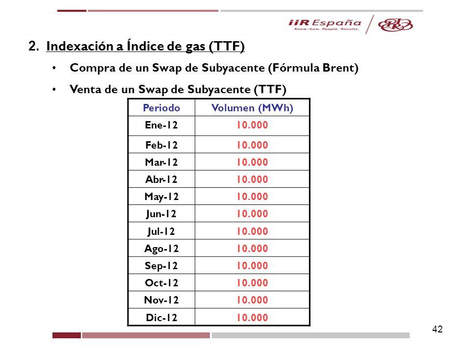 42 5. Casos Prácticos 2. Indexación a Índice de gas (TTF) Compra de un Swap de Subyacente (Fórmula Brent) Venta de un Swap de Subyacente (TTF) Periodo
