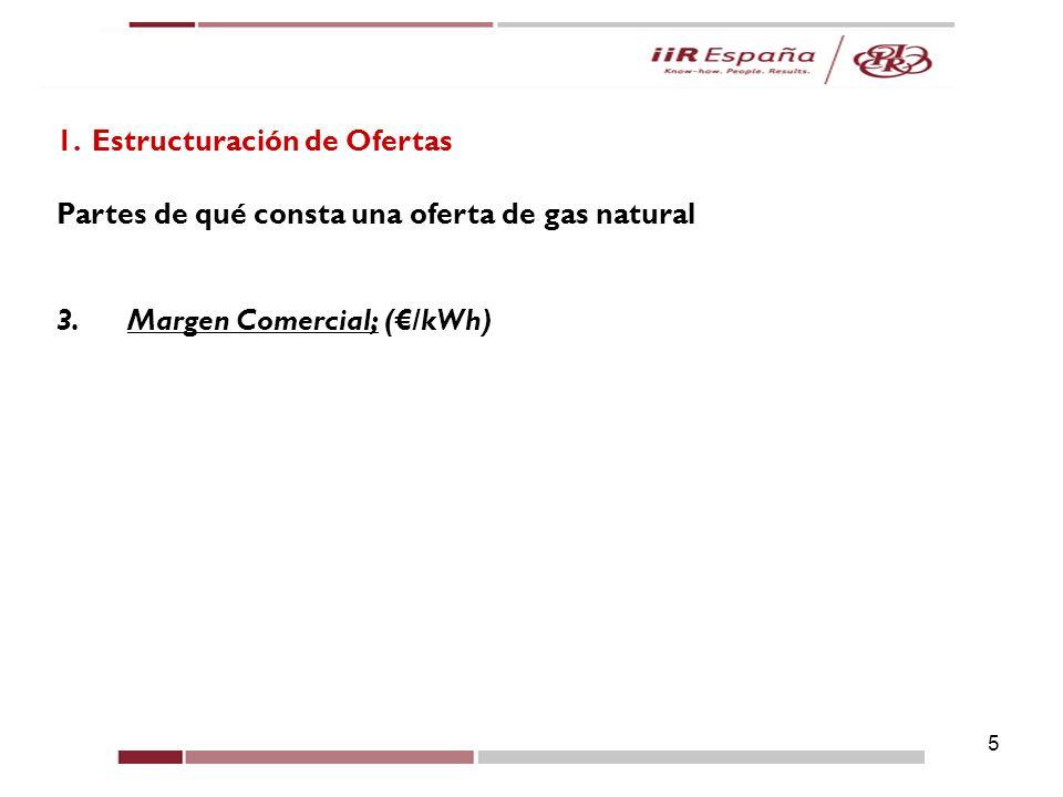 5 1. Estructuración de Ofertas Partes de qué consta una oferta de gas natural 3.Margen Comercial; (/kWh)