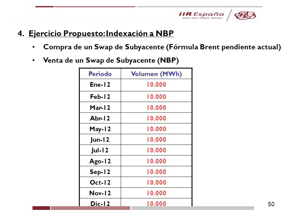 50 5. Casos Prácticos 4.Ejercicio Propuesto: Indexación a NBP Compra de un Swap de Subyacente (Fórmula Brent pendiente actual) Venta de un Swap de Sub