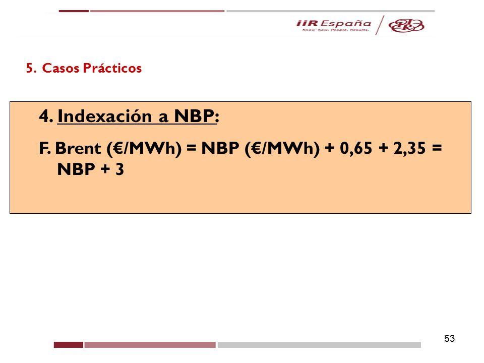 53 5. Casos Prácticos 4. Indexación a NBP: F. Brent (/MWh) = NBP (/MWh) + 0,65 + 2,35 = NBP + 3