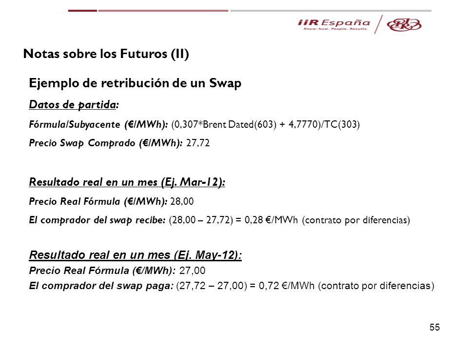 55 Notas sobre los Futuros (II) Ejemplo de retribución de un Swap Datos de partida: Fórmula/Subyacente (/MWh): (0,307*Brent Dated(603) + 4,7770)/TC(30