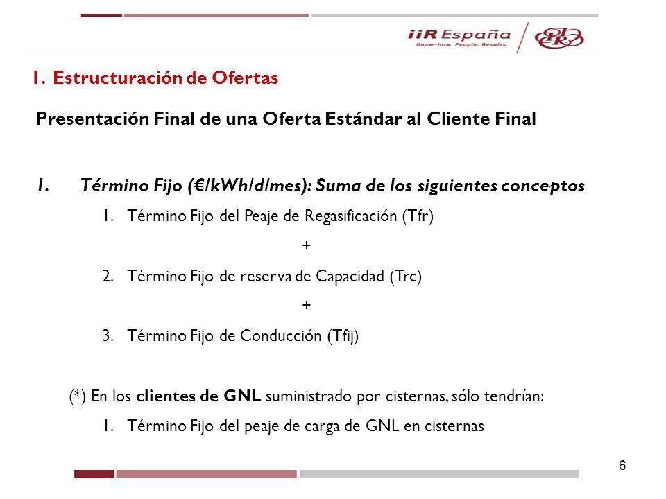 6 1. Estructuración de Ofertas Presentación Final de una Oferta Estándar al Cliente Final 1.Término Fijo (/kWh/d/mes): Suma de los siguientes concepto